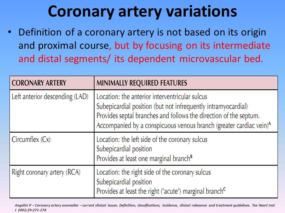 Coronary artery variations