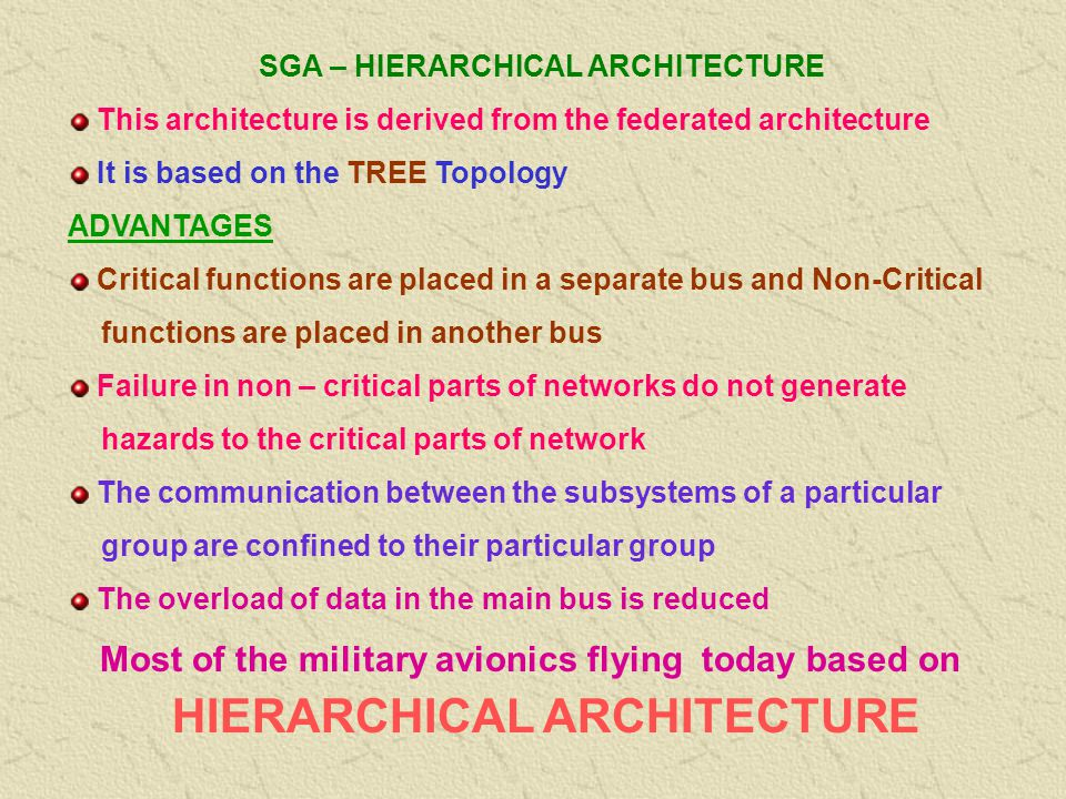 SGA – HIERARCHICAL ARCHITECTURE HIERARCHICAL ARCHITECTURE