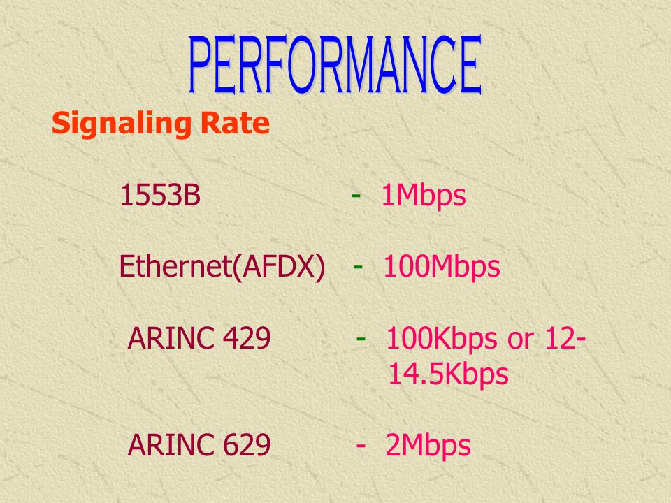PERFORMANCE Signaling Rate 1553B - 1Mbps Ethernet(AFDX) - 100Mbps