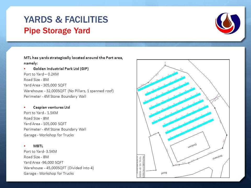 YARDS & FACILITIES Pipe Storage Yard