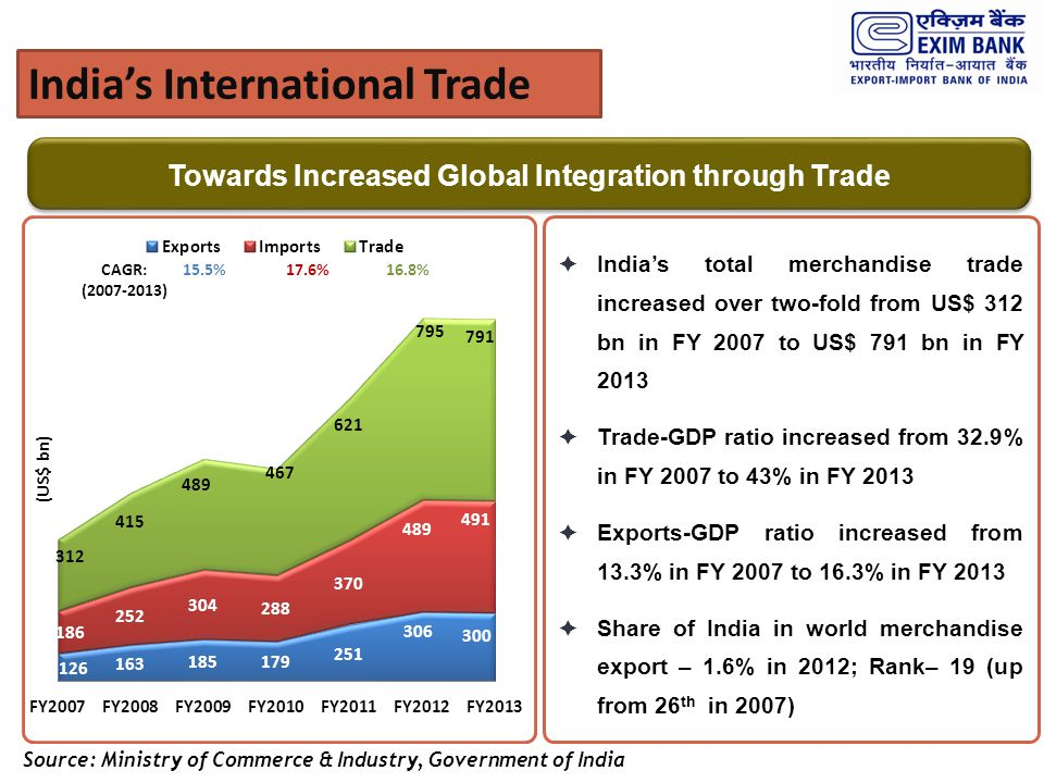 Towards Increased Global Integration through Trade