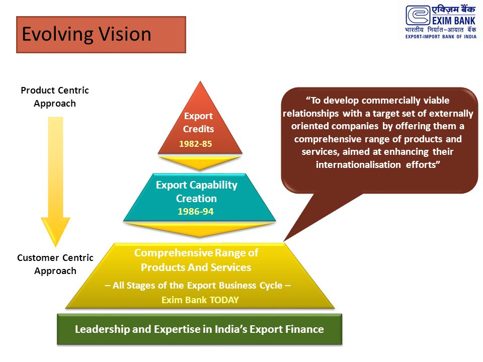 Evolving Vision Product Centric Approach.
