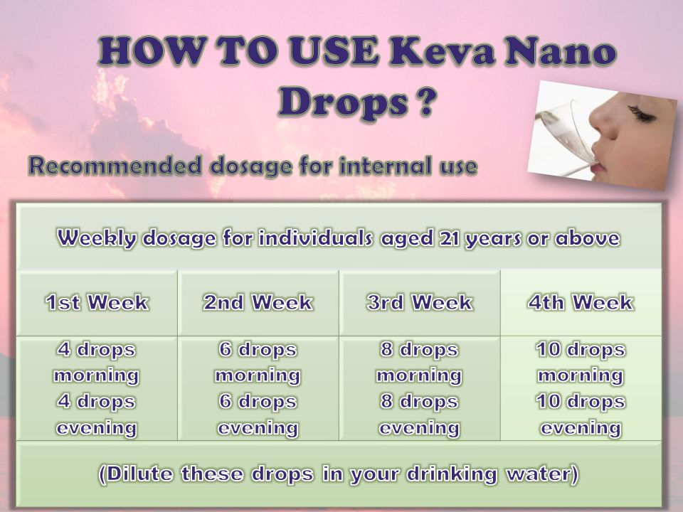 HOW TO USE Keva Nano Drops