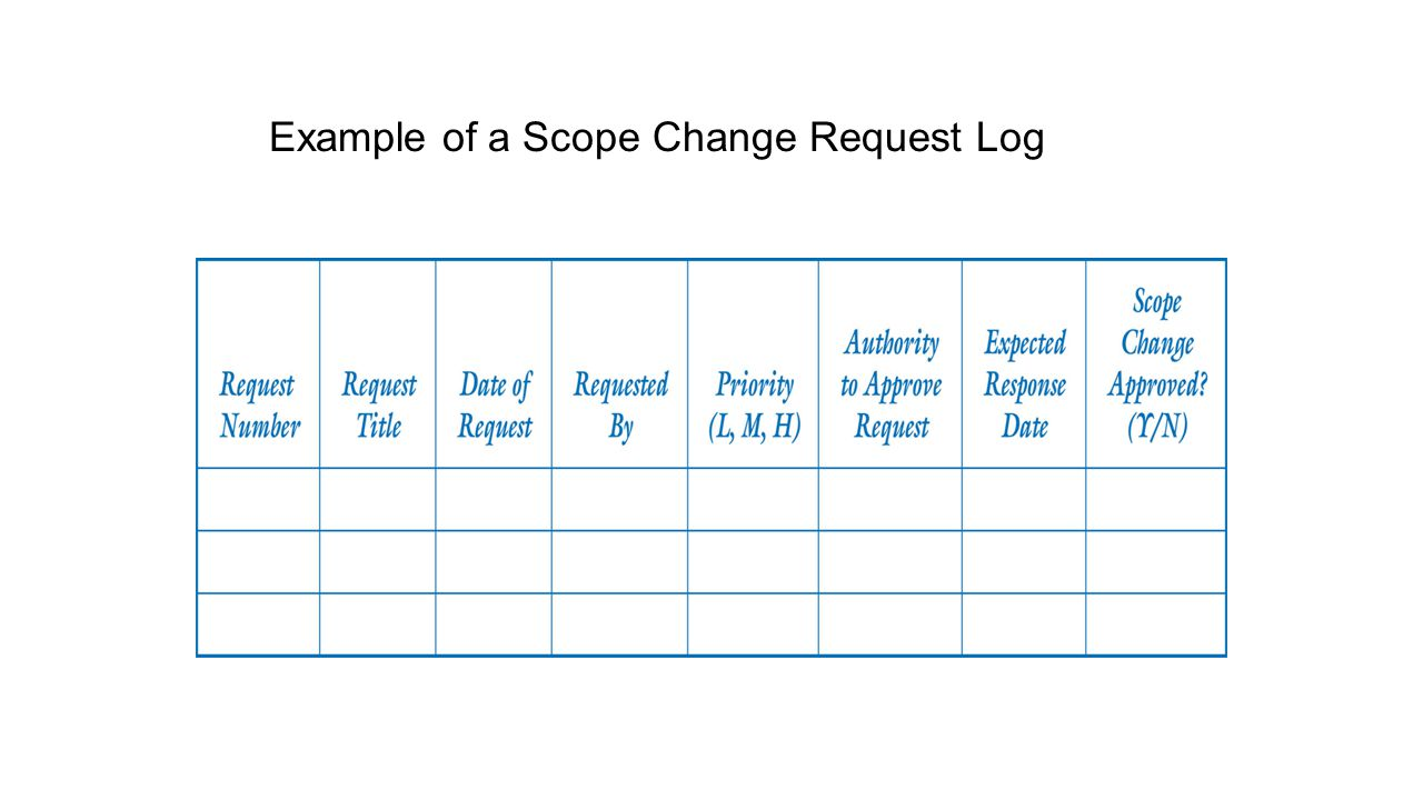 Example of a Scope Change Request Log