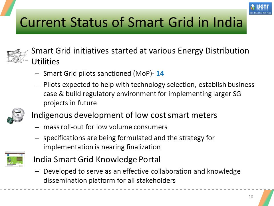 Current Status of Smart Grid in India