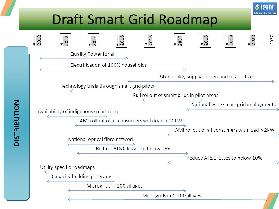 national grid edition 12 full National edition best of patch  national grid proposes steep increase for winter  we urge massachusetts residents to take full advantage of energy efficiency.