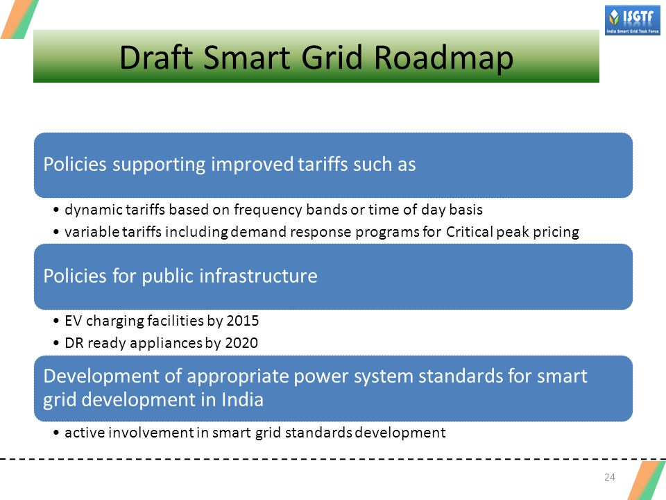 smart grid vision to india Transitioning to a smart grid vision tailored to india's unique circumstances would have a number of dimensions: develop a national vision and frame a flexible plan for pursuing smart grid benefits.