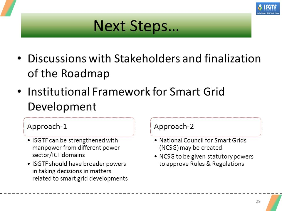 Next Steps… Discussions with Stakeholders and finalization of the Roadmap. Institutional Framework for Smart Grid Development.