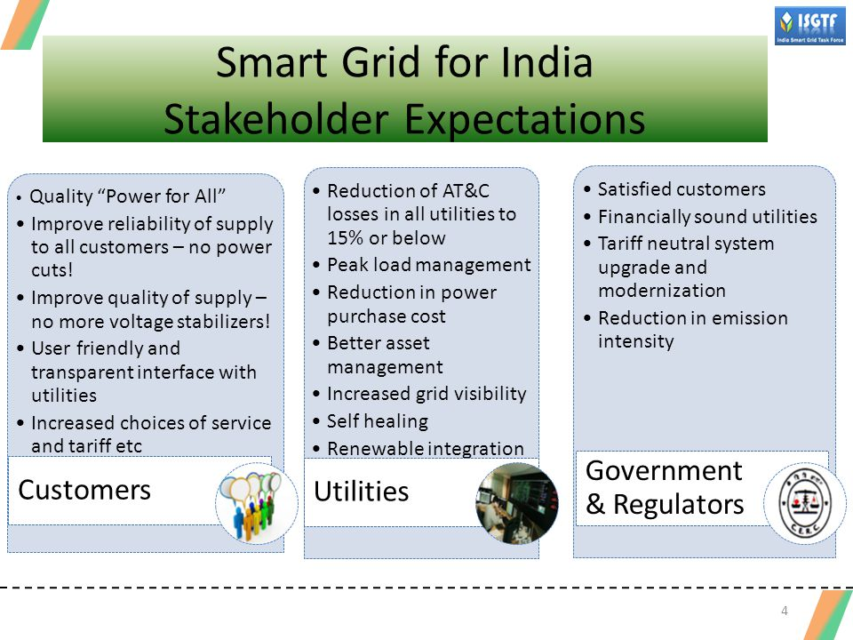 Smart Grid for India Stakeholder Expectations