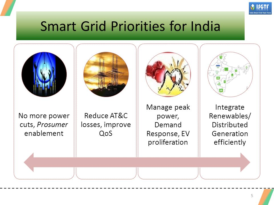 Smart Grid Priorities for India