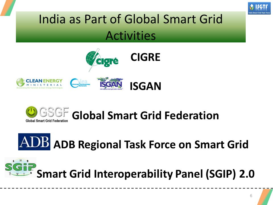 India as Part of Global Smart Grid Activities
