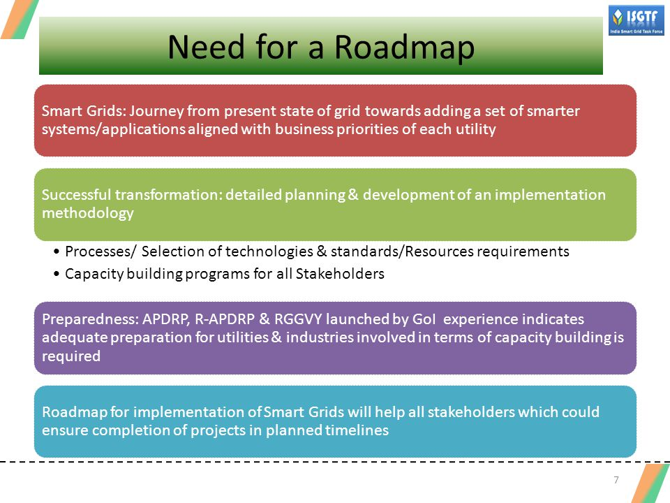 Need for a Roadmap