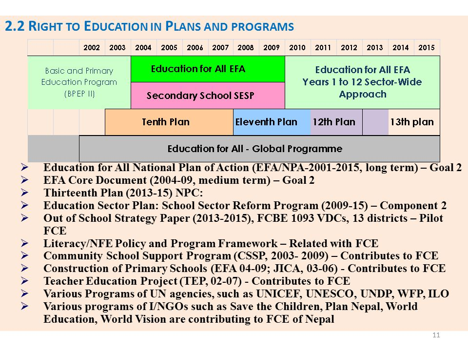 2.2 Right to Education in Plans and programs