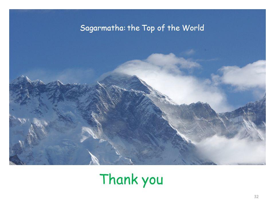 Sagarmatha: the Top of the World
