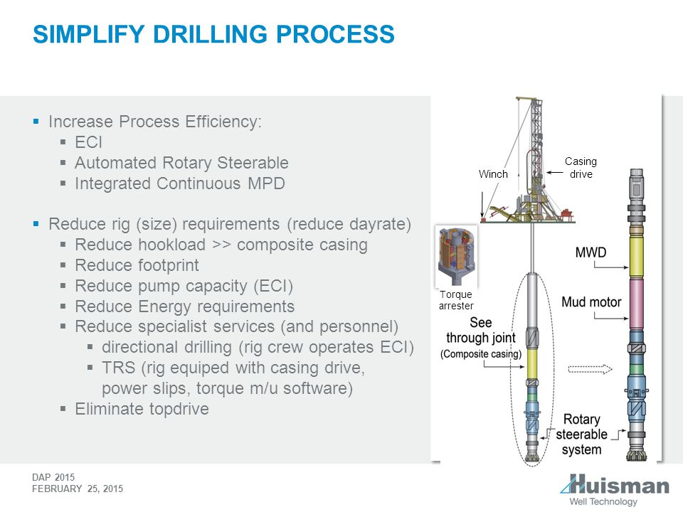 Simplify drilling process