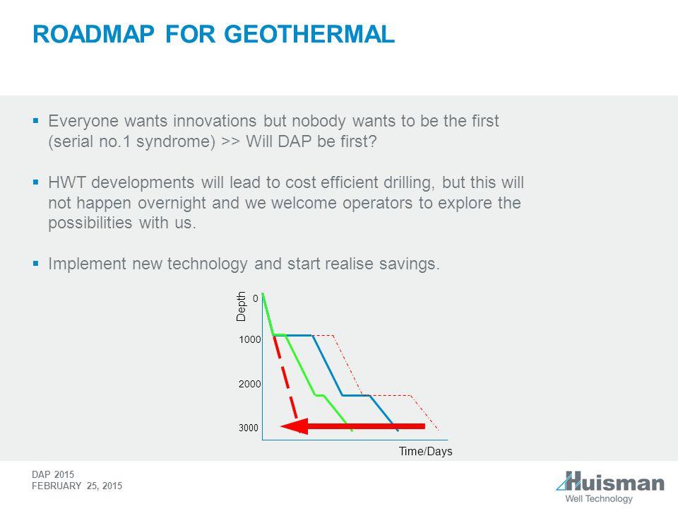 Roadmap for Geothermal