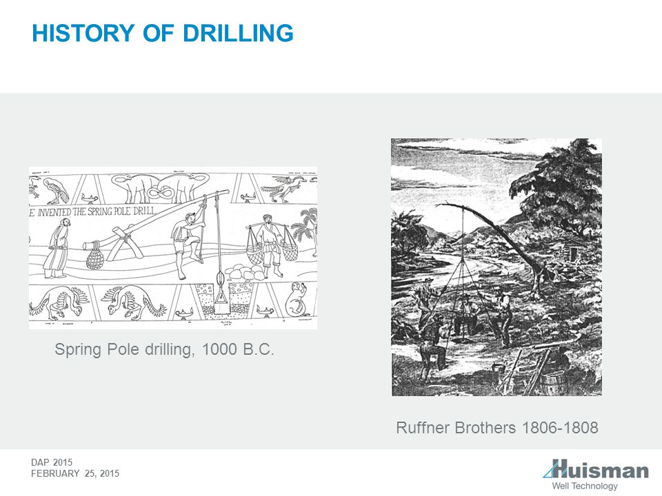 History of drilling Spring Pole drilling, 1000 B.C.