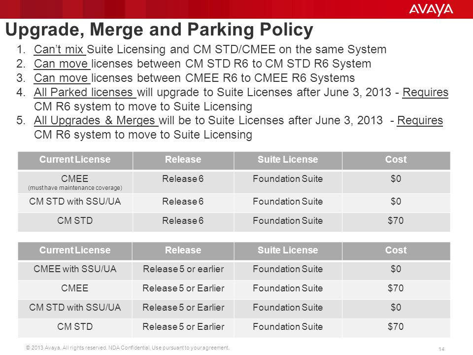 Upgrade, Merge and Parking Policy