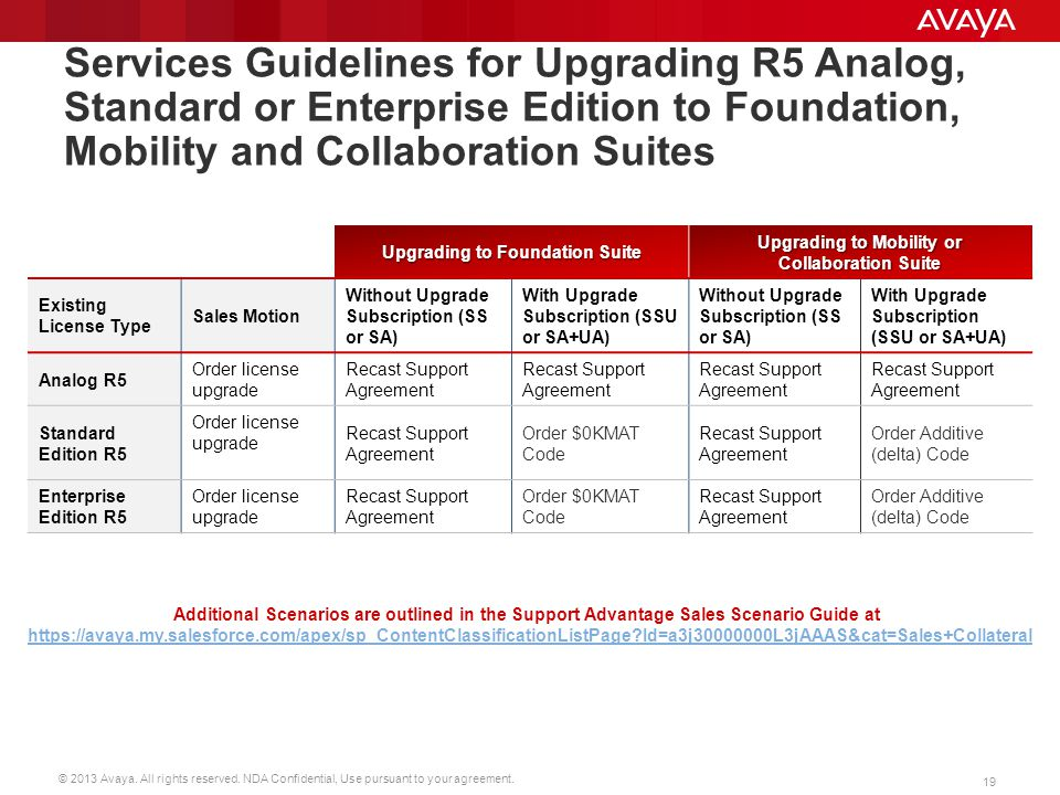 Services Guidelines for Upgrading R5 Analog, Standard or Enterprise Edition to Foundation, Mobility and Collaboration Suites
