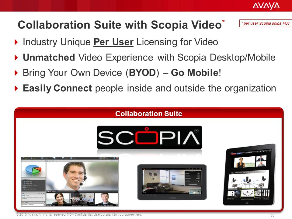 Collaboration Suite with Scopia Video*