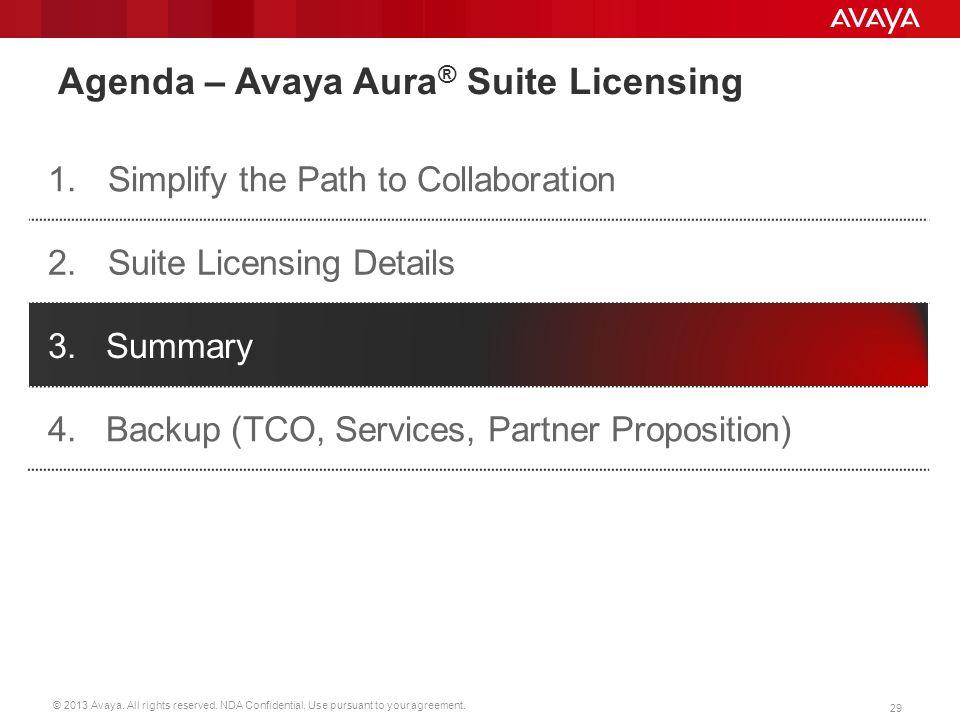 Agenda – Avaya Aura® Suite Licensing