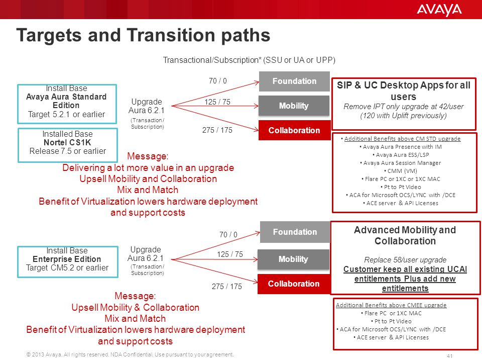 Targets and Transition paths