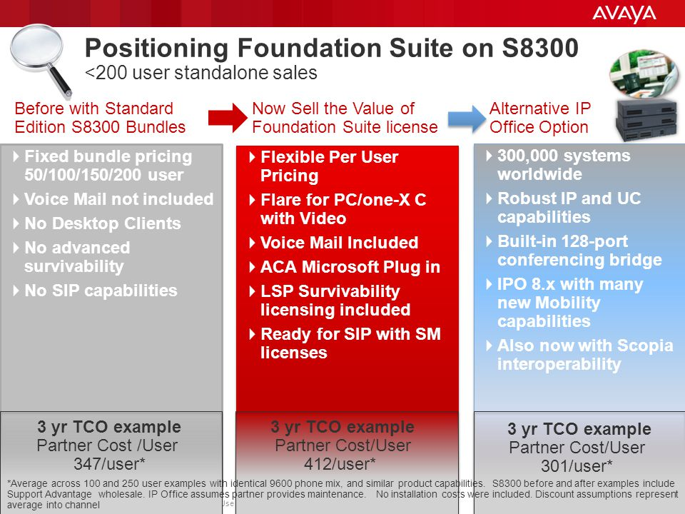 Positioning Foundation Suite on S8300 <200 user standalone sales