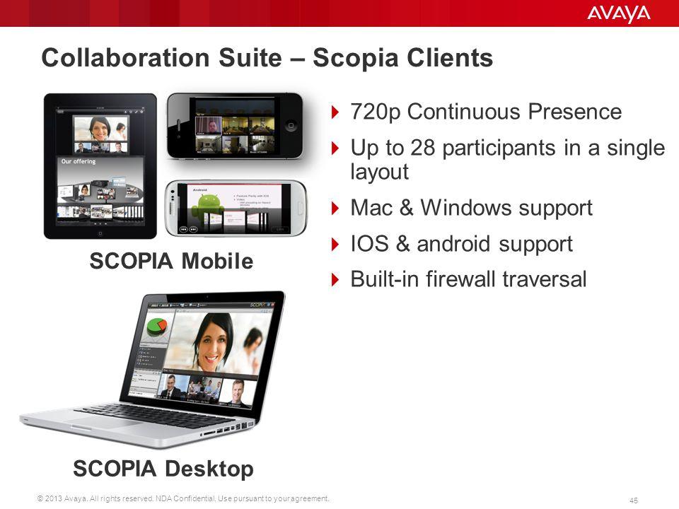 Collaboration Suite – Scopia Clients