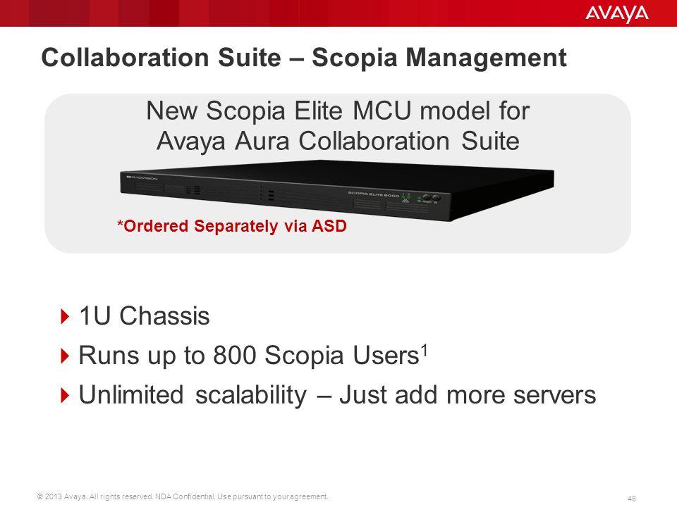 Collaboration Suite – Scopia Management