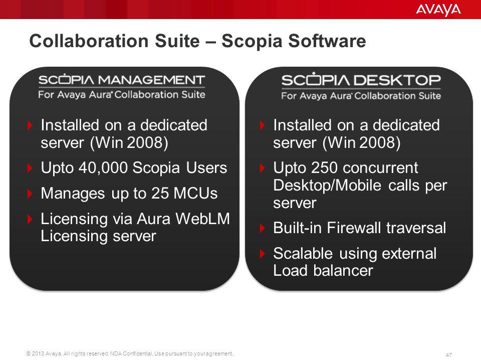Collaboration Suite – Scopia Software