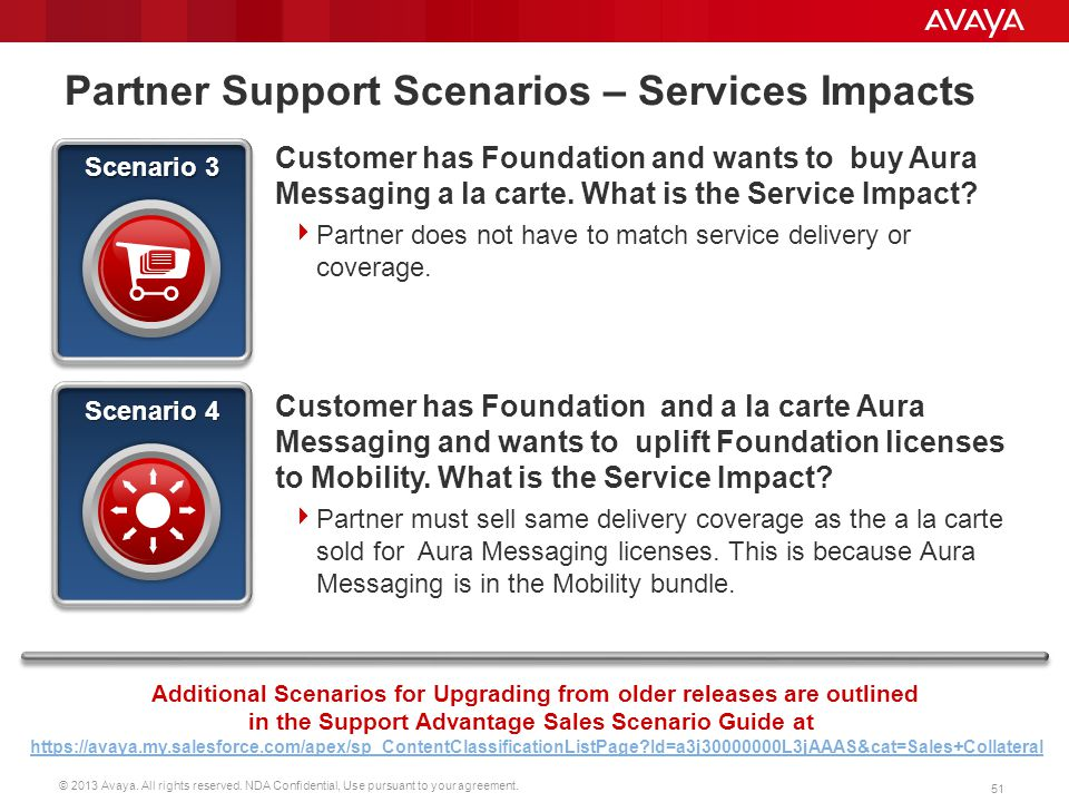 Partner Support Scenarios – Services Impacts