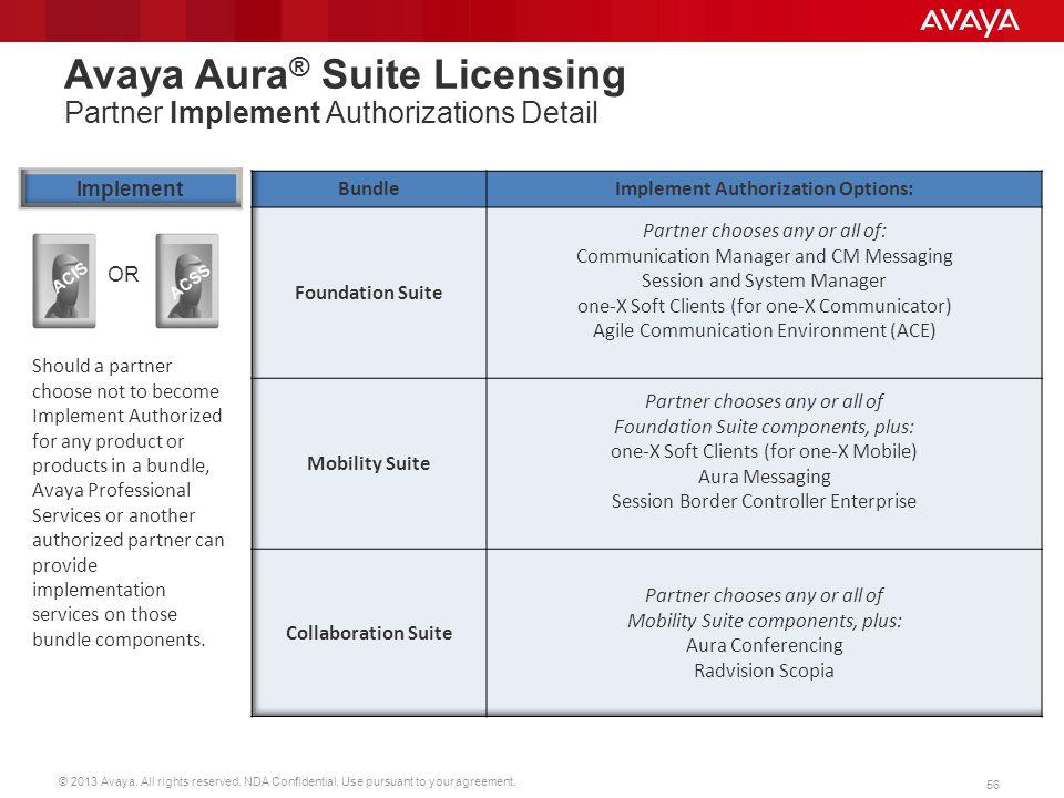 Avaya Aura® Suite Licensing Partner Implement Authorizations Detail