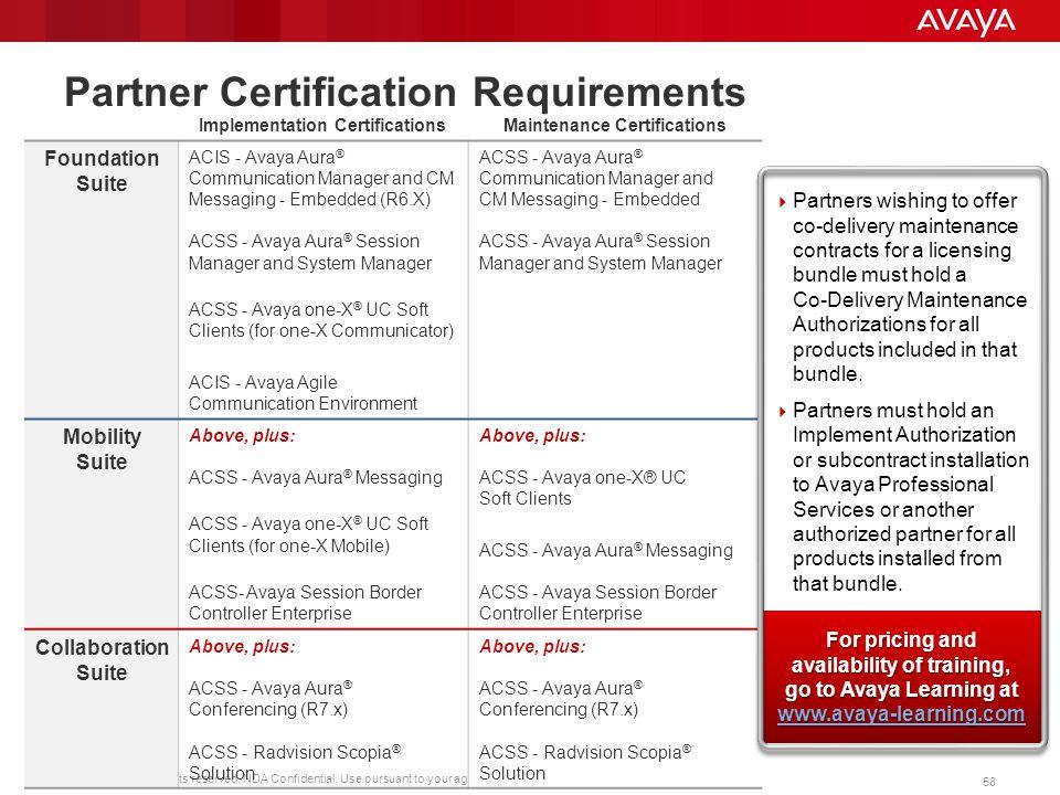 Partner Certification Requirements