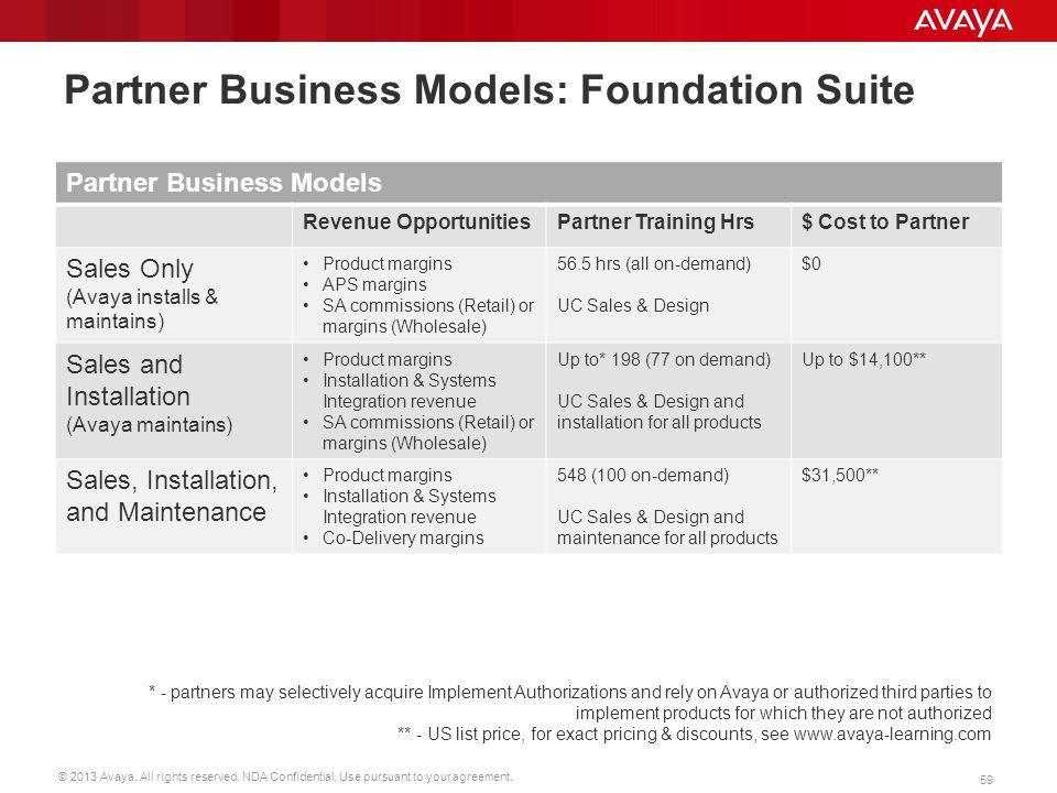 Partner Business Models: Foundation Suite