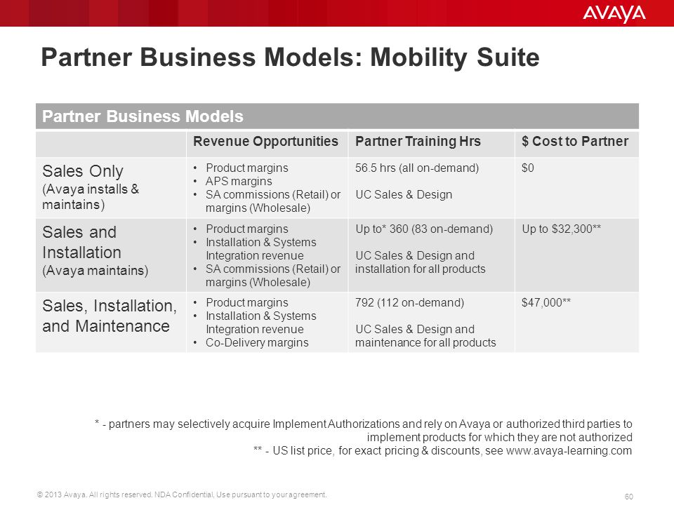 Partner Business Models: Mobility Suite