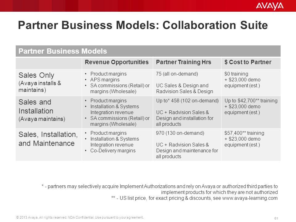 Partner Business Models: Collaboration Suite
