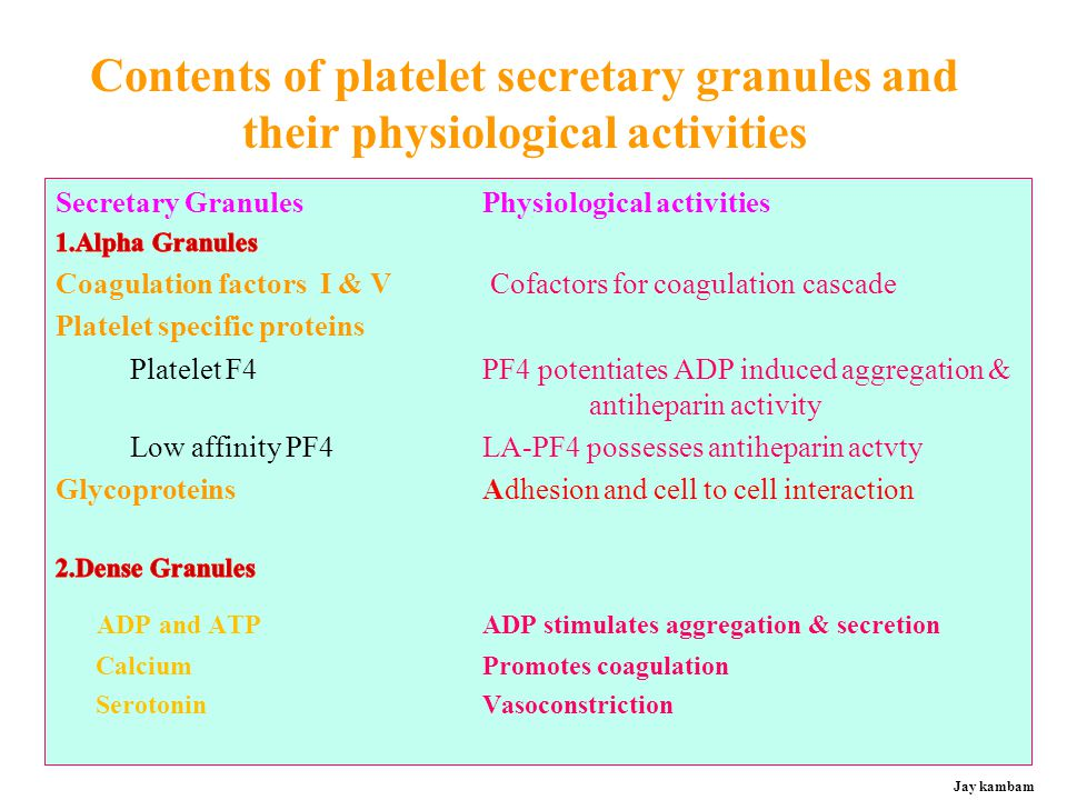 Contents of platelet secretary granules and their physiological activities