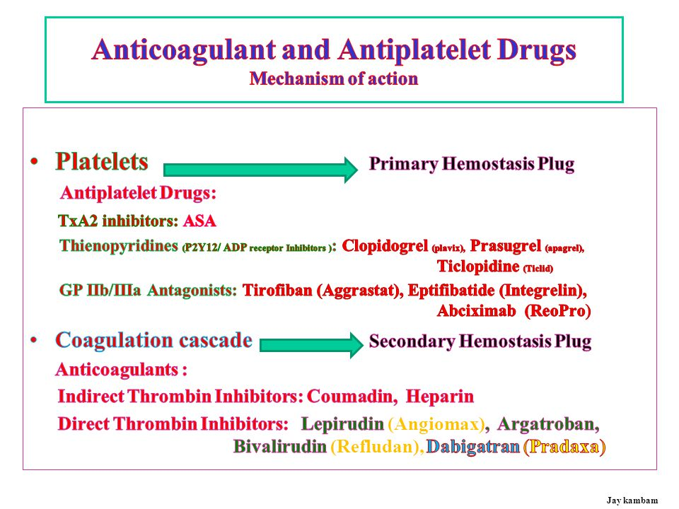 Anticoagulant and Antiplatelet Drugs Mechanism of action