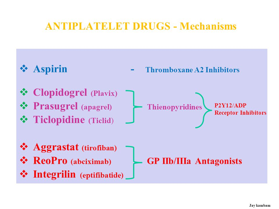 ANTIPLATELET DRUGS - Mechanisms