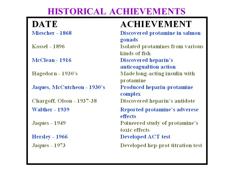 HISTORICAL ACHIEVEMENTS