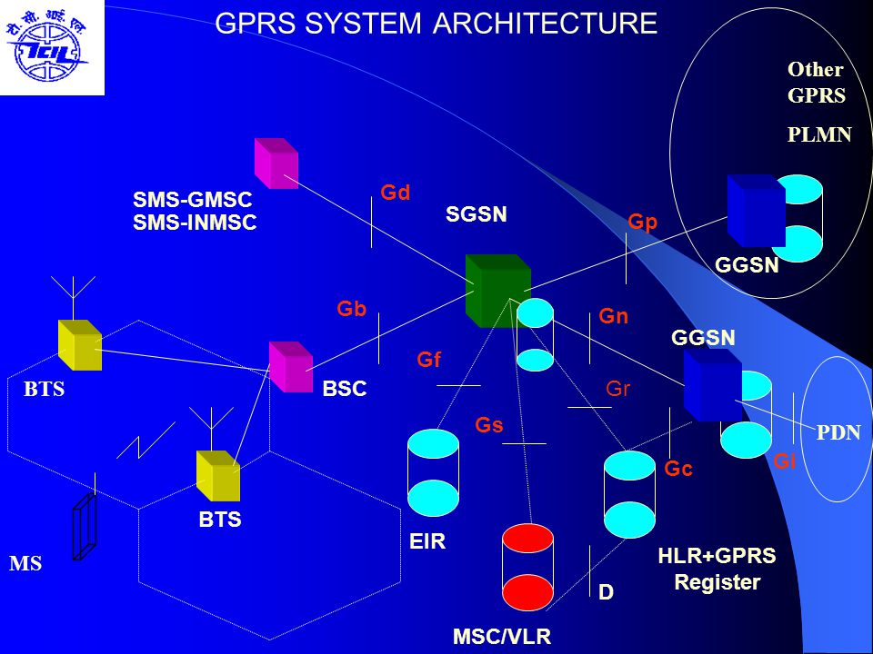GPRS SYSTEM ARCHITECTURE