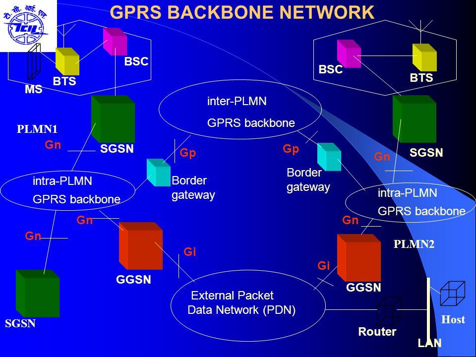 GPRS BACKBONE NETWORK BSC BSC BTS BTS MS inter-PLMN GPRS backbone