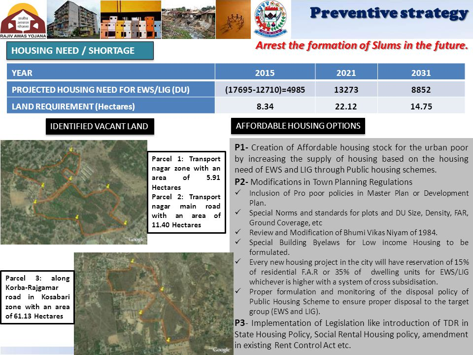 Preventive strategy Arrest the formation of Slums in the future.