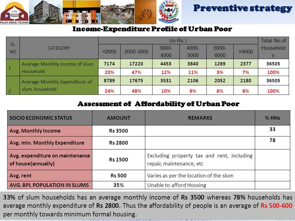 Preventive strategy Income-Expenditure Profile of Urban Poor