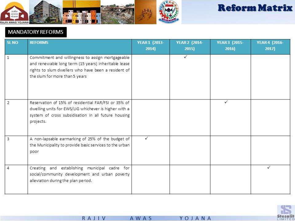 Reform Matrix MANDATORY REFORMS SL NO REFORMS YEAR 1 (2013- 2014)