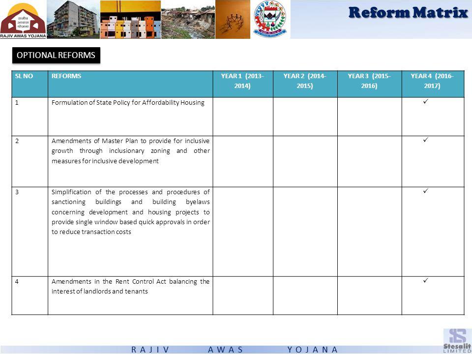 Reform Matrix OPTIONAL REFORMS SL NO REFORMS YEAR 1 (2013- 2014)
