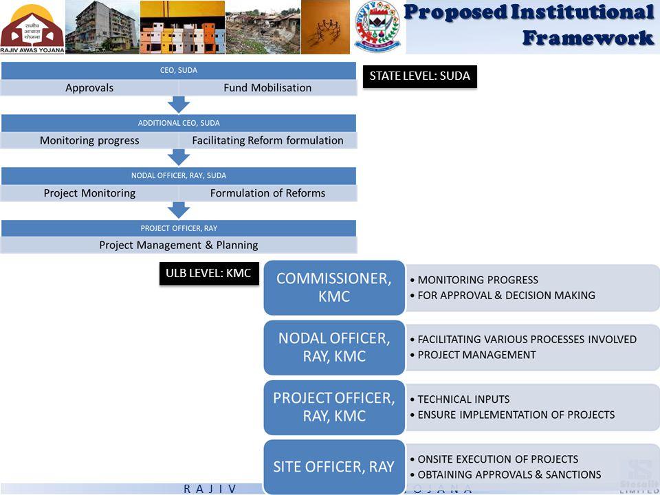 Proposed Institutional Framework