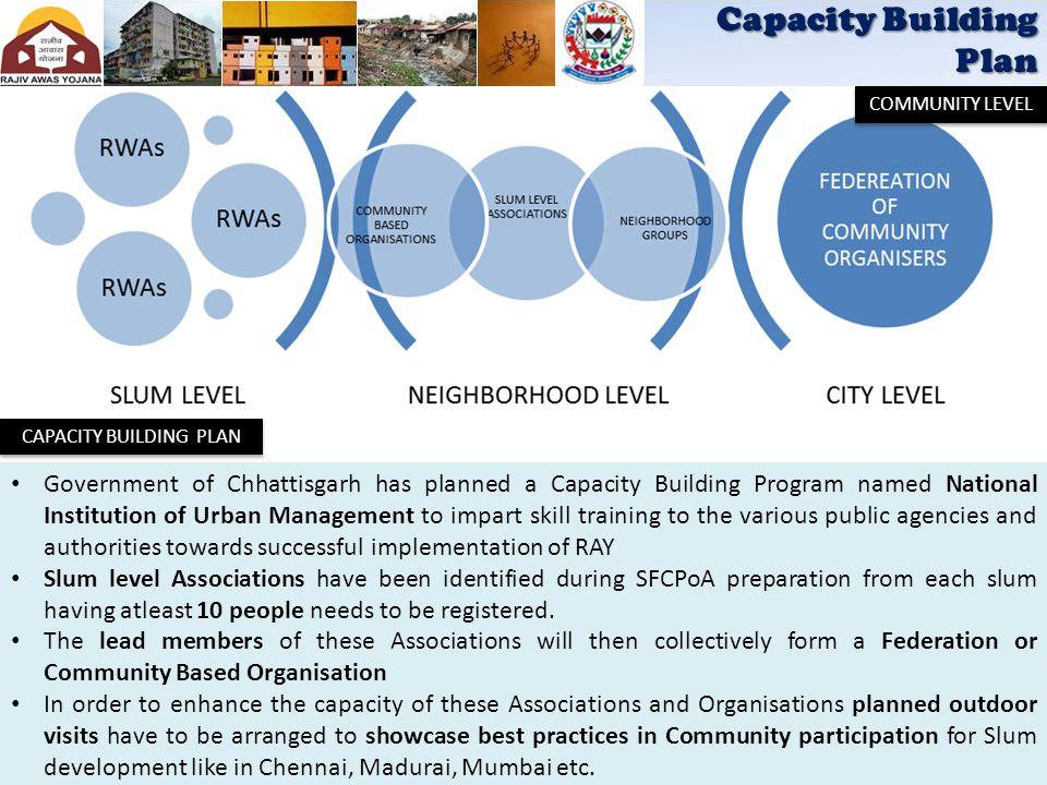 CAPACITY BUILDING PLAN