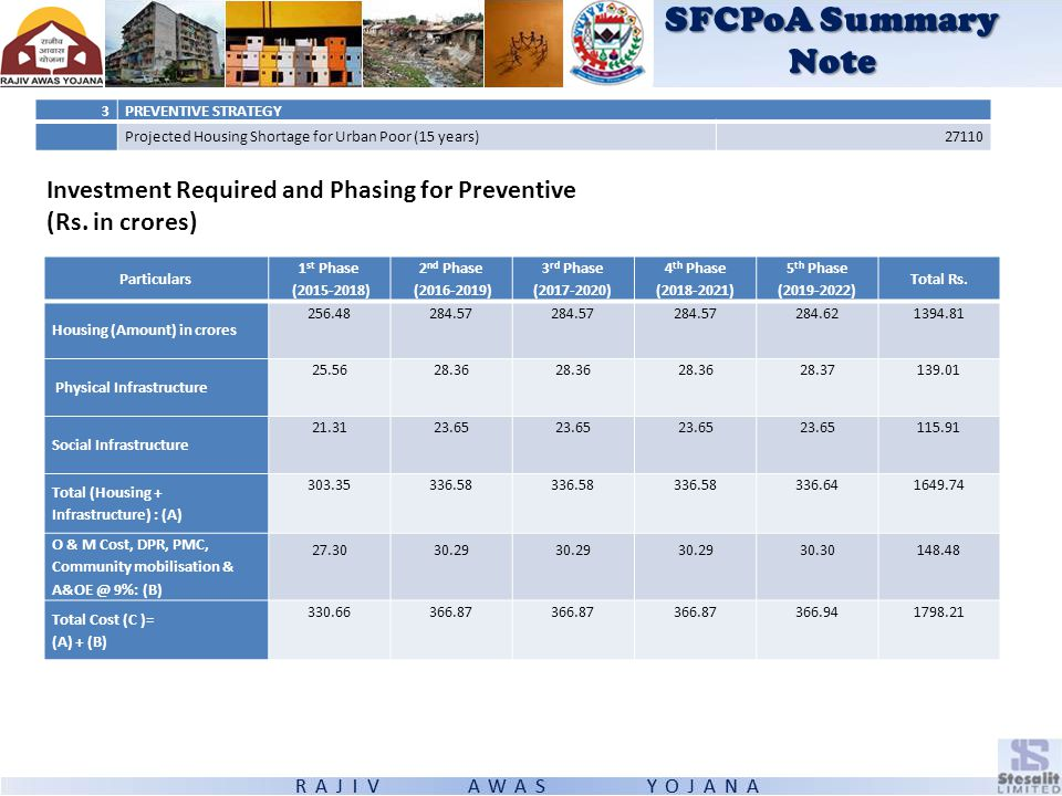 SFCPoA Summary Note Investment Required and Phasing for Preventive