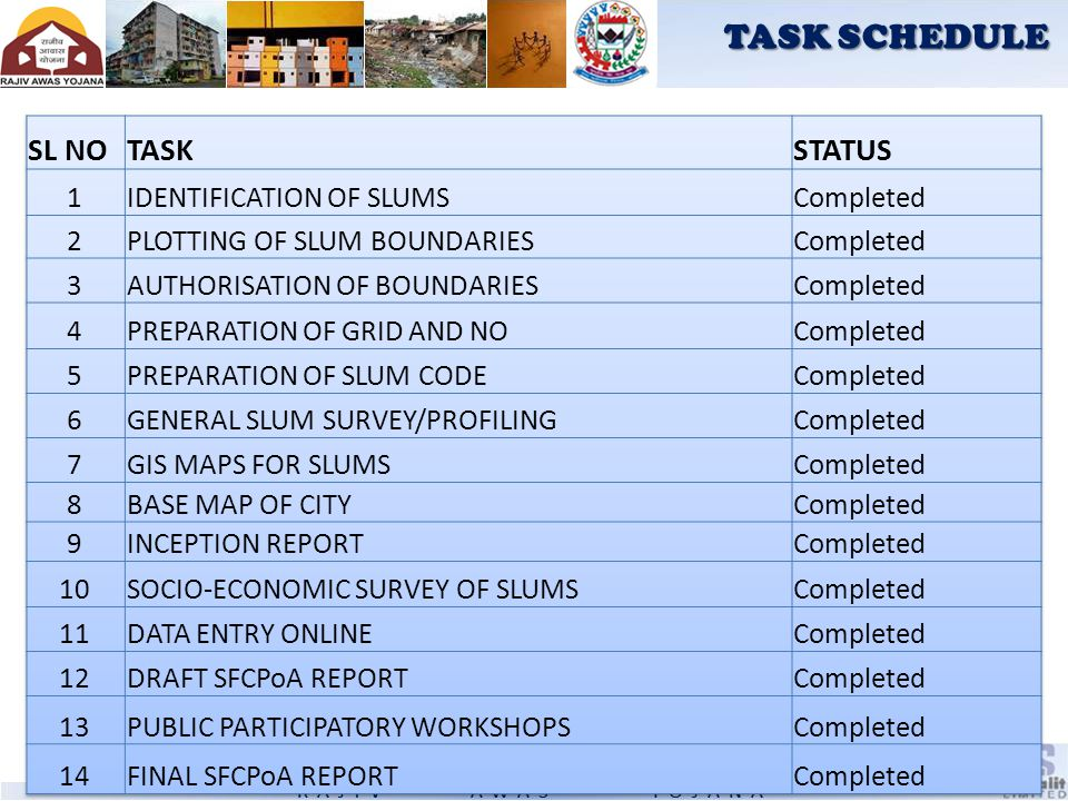 TASK SCHEDULE SL NO TASK STATUS 1 IDENTIFICATION OF SLUMS Completed 2